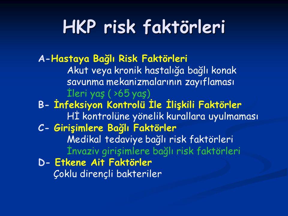 HKP risk faktörleri A-Hastaya Bağlı Risk Faktörleri