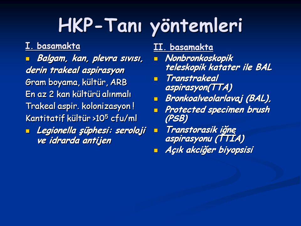 HKP-Tanı yöntemleri I. basamakta II. basamakta