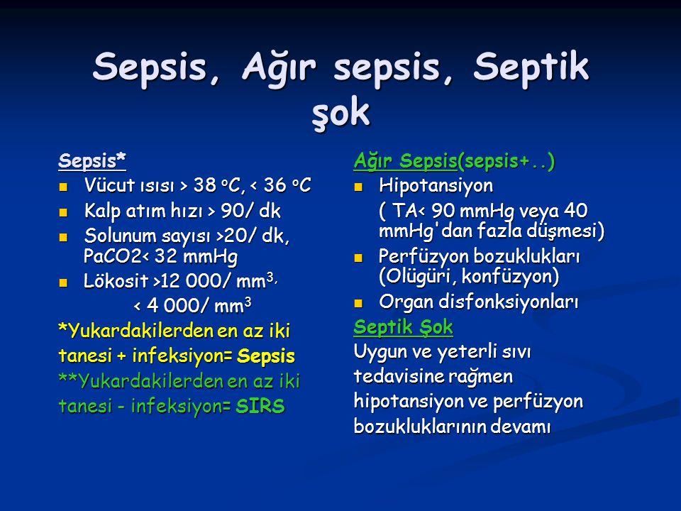 Sepsis, Ağır sepsis, Septik şok