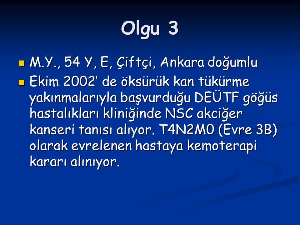 Olgu 3 M.Y., 54 Y, E, Çiftçi, Ankara doğumlu
