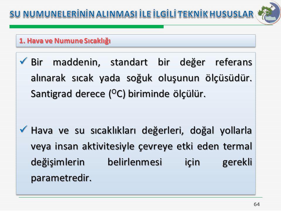 Kasım 2009 SU NUMUNELERİNİN ALINMASI İLE İLGİLİ TEKNİK HUSUSLAR. 1. Hava ve Numune Sıcaklığı.