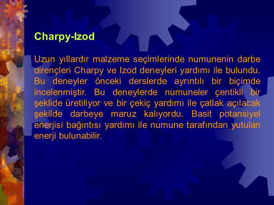 Charpy-Izod