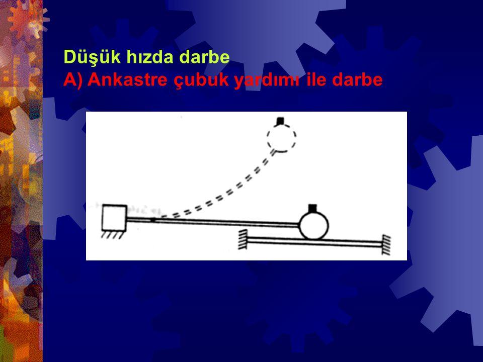 Düşük hızda darbe A) Ankastre çubuk yardımı ile darbe