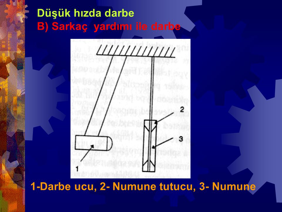 Düşük hızda darbe B) Sarkaç yardımı ile darbe 1-Darbe ucu, 2- Numune tutucu, 3- Numune
