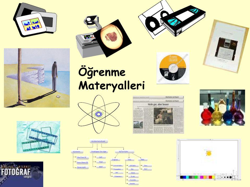 Öğrenme Materyalleri