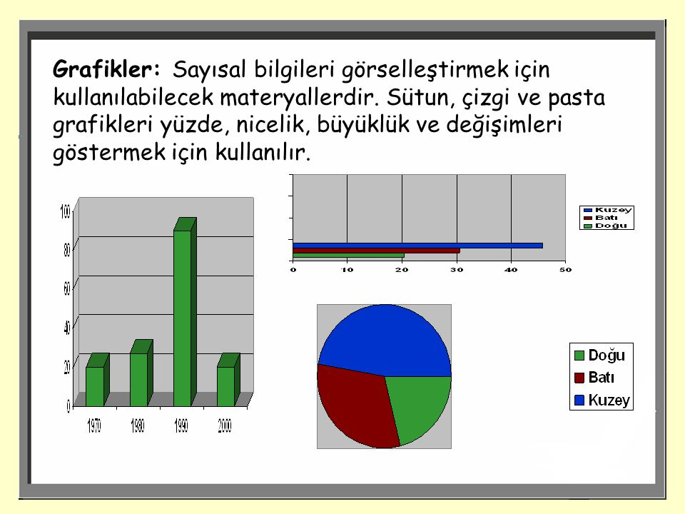 Grafikler: Sayısal bilgileri görselleştirmek için kullanılabilecek materyallerdir.
