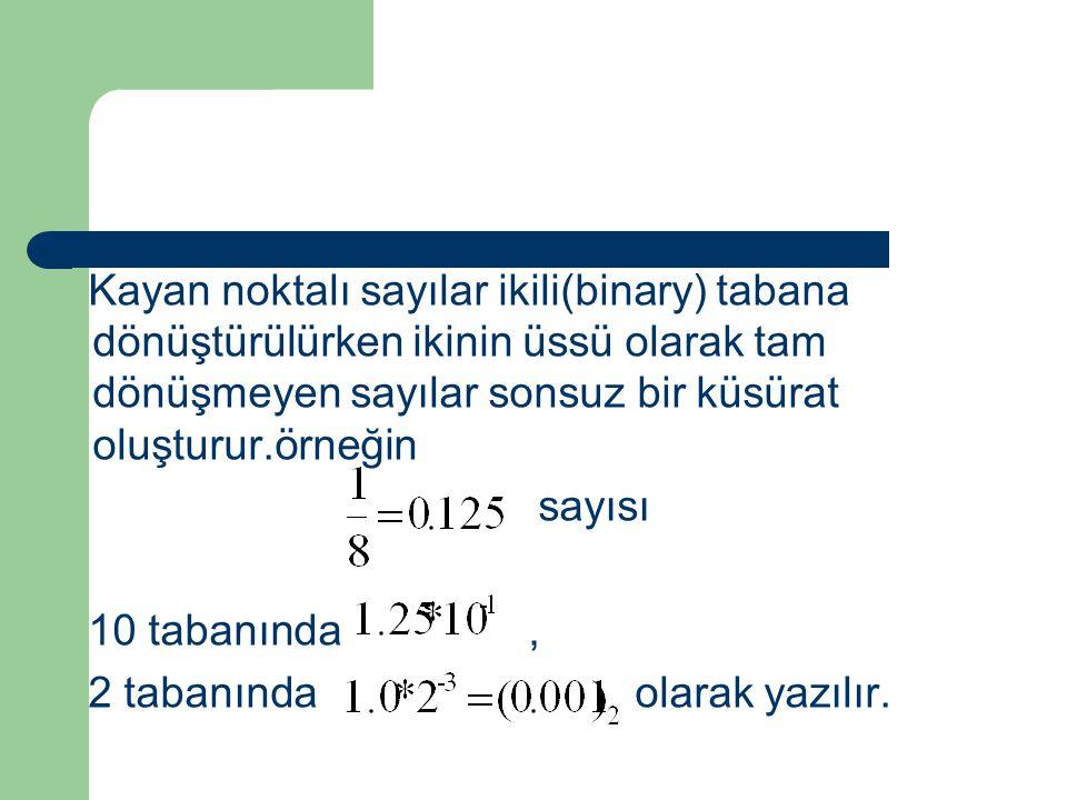 Kayan noktalı sayılar ikili(binary) tabana dönüştürülürken ikinin üssü olarak tam dönüşmeyen sayılar sonsuz bir küsürat oluşturur.örneğin sayısı 10 tabanında , 2 tabanında olarak yazılır.