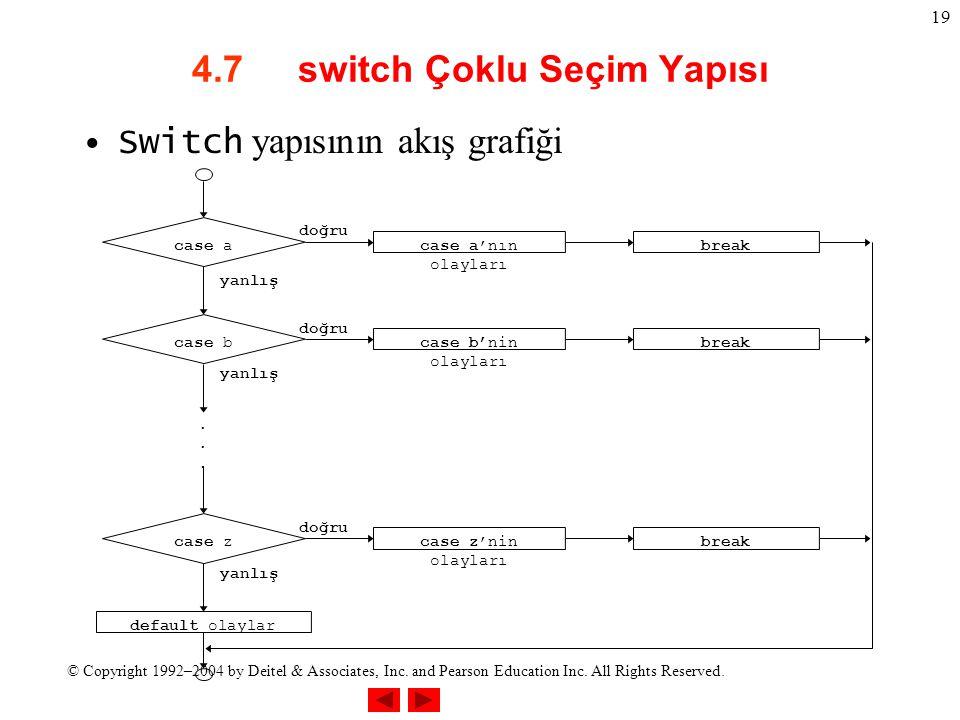 4.7 switch Çoklu Seçim Yapısı