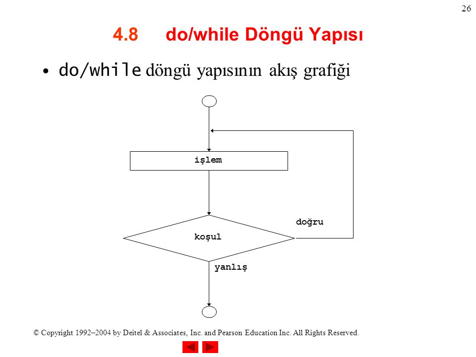 4.8 do/while Döngü Yapısı do/while döngü yapısının akış grafiği işlem