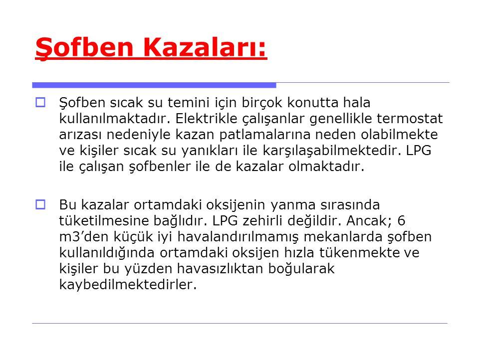 Şofben Kazaları:
