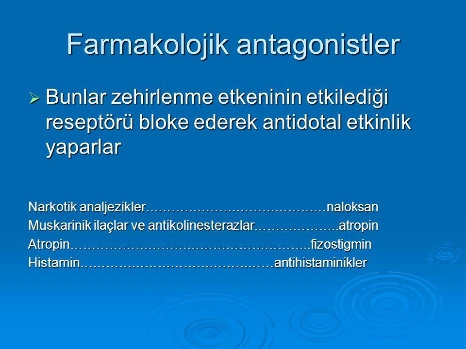 Farmakolojik antagonistler