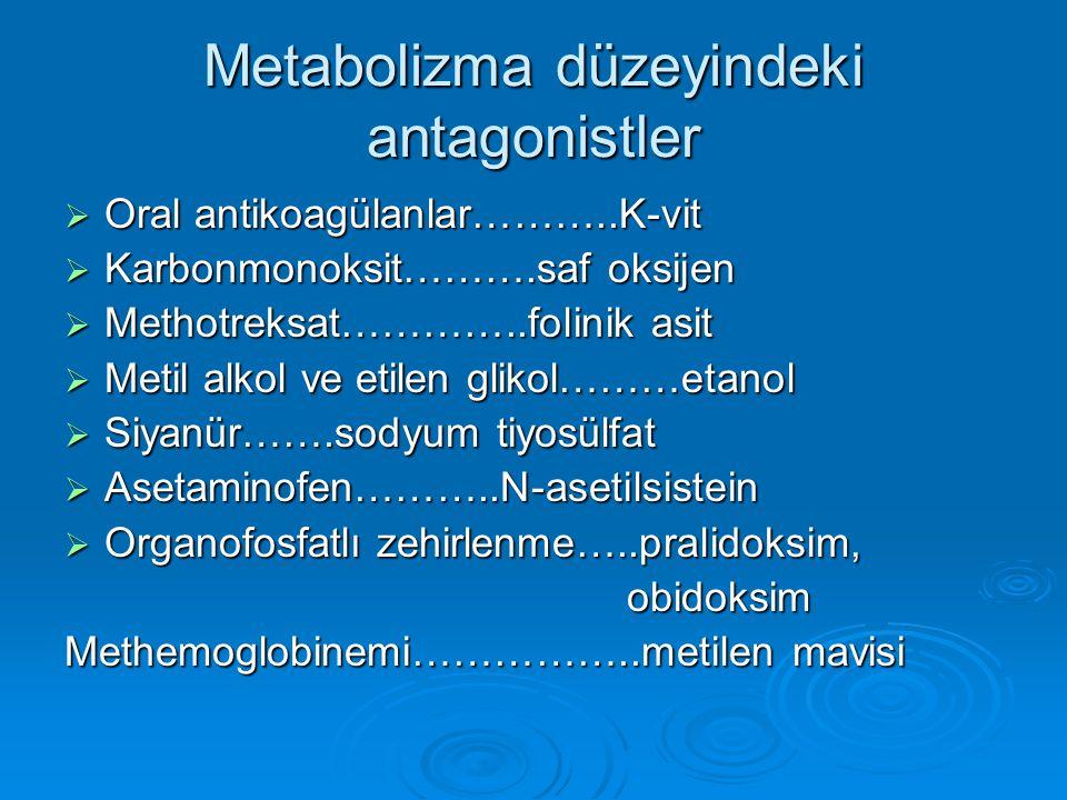 Metabolizma düzeyindeki antagonistler