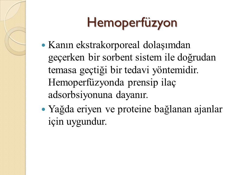 Hemoperfüzyon