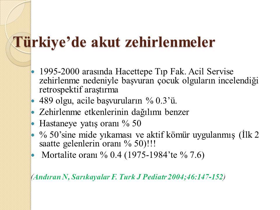 Türkiye'de akut zehirlenmeler