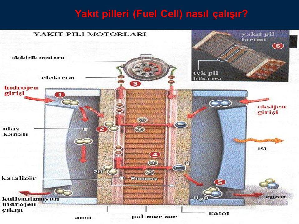 Yakıt pilleri (Fuel Cell) nasıl çalışır