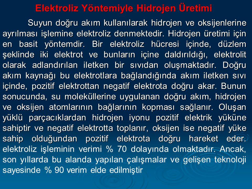 Elektroliz Yöntemiyle Hidrojen Üretimi
