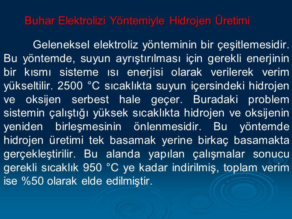 Buhar Elektrolizi Yöntemiyle Hidrojen Üretimi