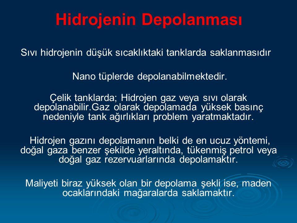 Hidrojenin Depolanması