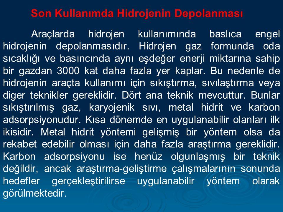 Son Kullanımda Hidrojenin Depolanması