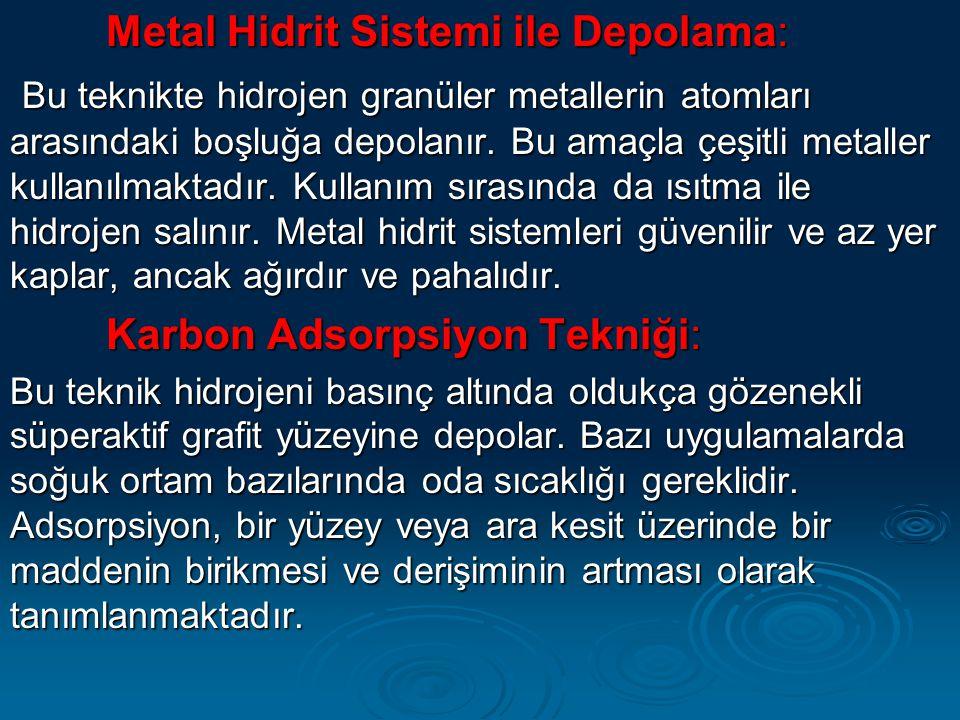 Metal Hidrit Sistemi ile Depolama: