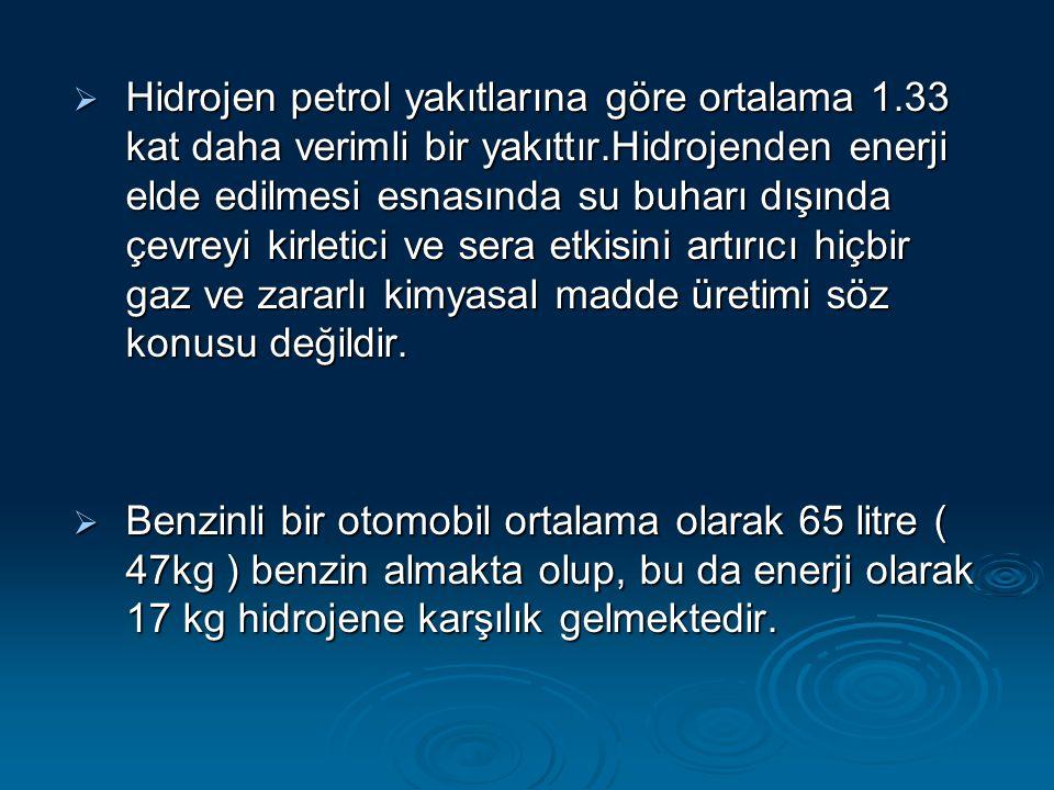 Hidrojen petrol yakıtlarına göre ortalama 1
