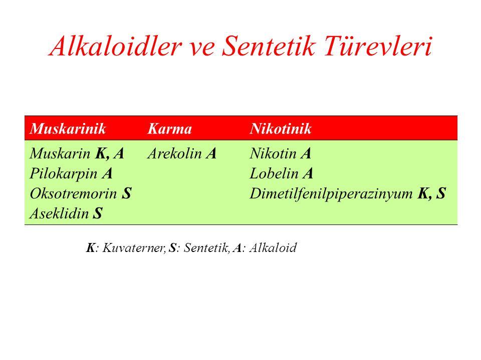 Alkaloidler ve Sentetik Türevleri
