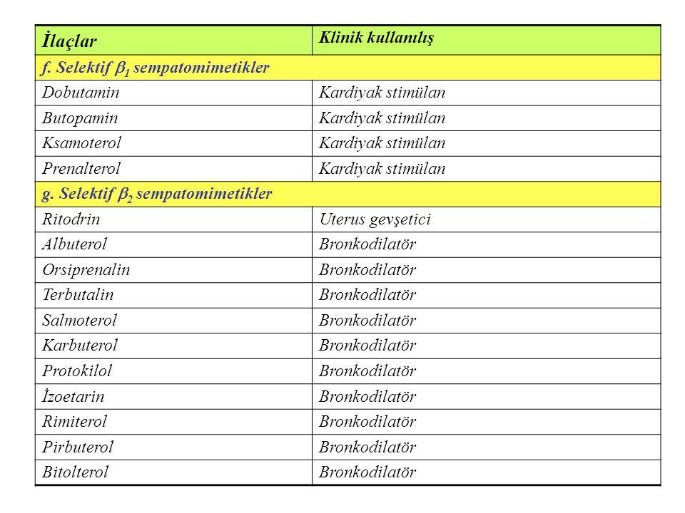 İlaçlar Klinik kullanılış f. Selektif 1 sempatomimetikler Dobutamin