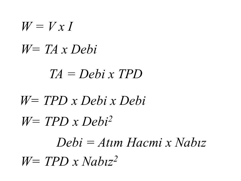 W = V x I W= TA x Debi. TA = Debi x TPD. W= TPD x Debi x Debi. W= TPD x Debi2. Debi = Atım Hacmi x Nabız.