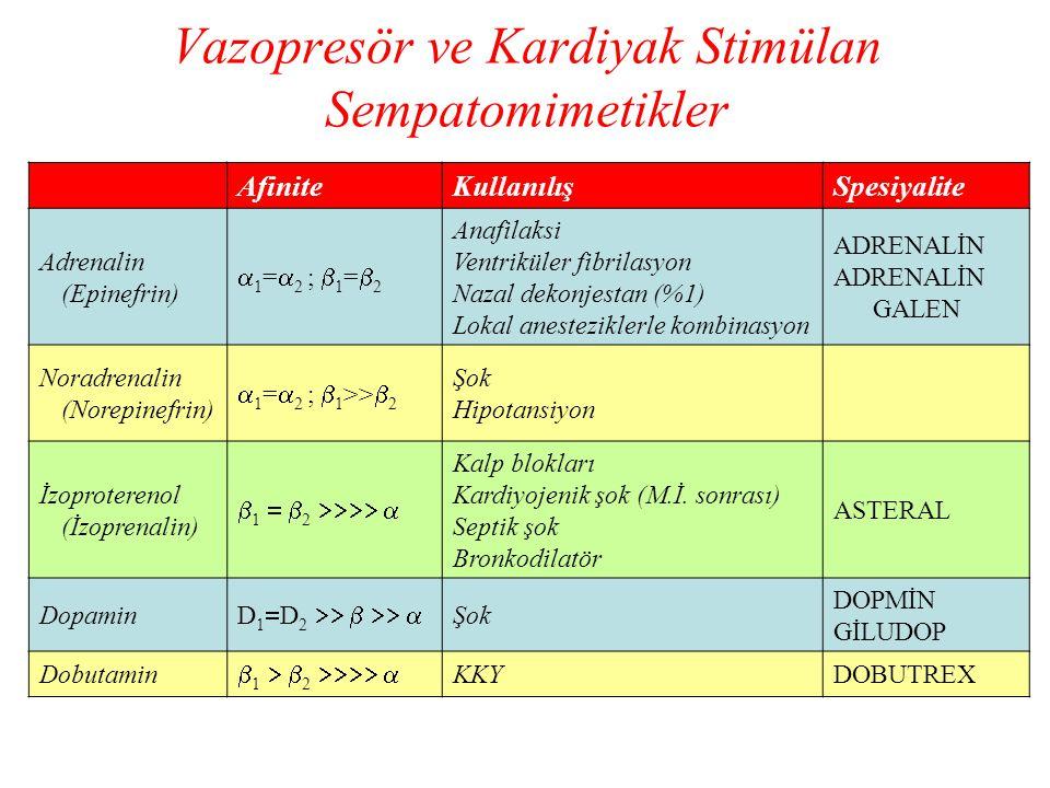 Vazopresör ve Kardiyak Stimülan Sempatomimetikler