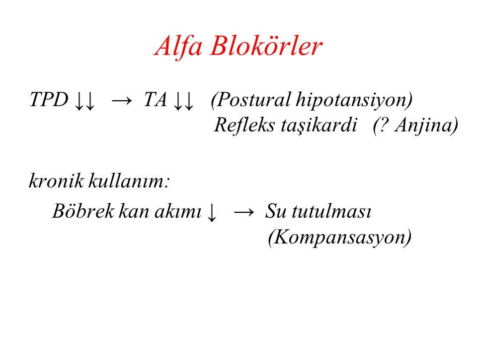 Alfa Blokörler TPD ↓↓ → TA ↓↓ (Postural hipotansiyon) Refleks taşikardi ( Anjina)