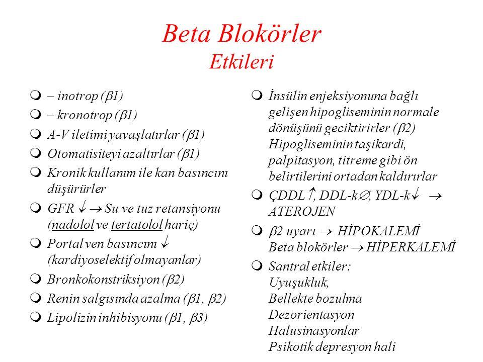 Beta Blokörler Etkileri