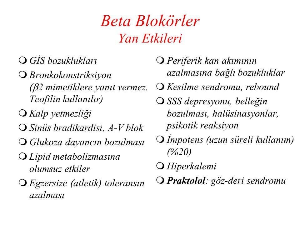 Beta Blokörler Yan Etkileri