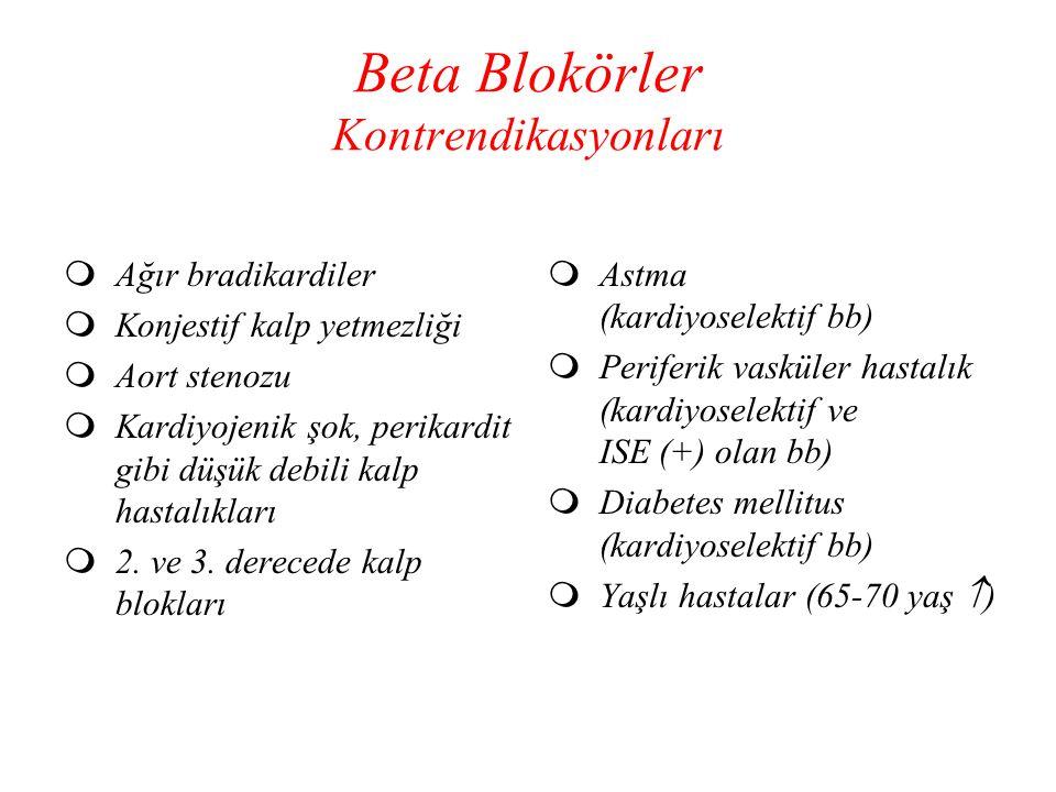 Beta Blokörler Kontrendikasyonları