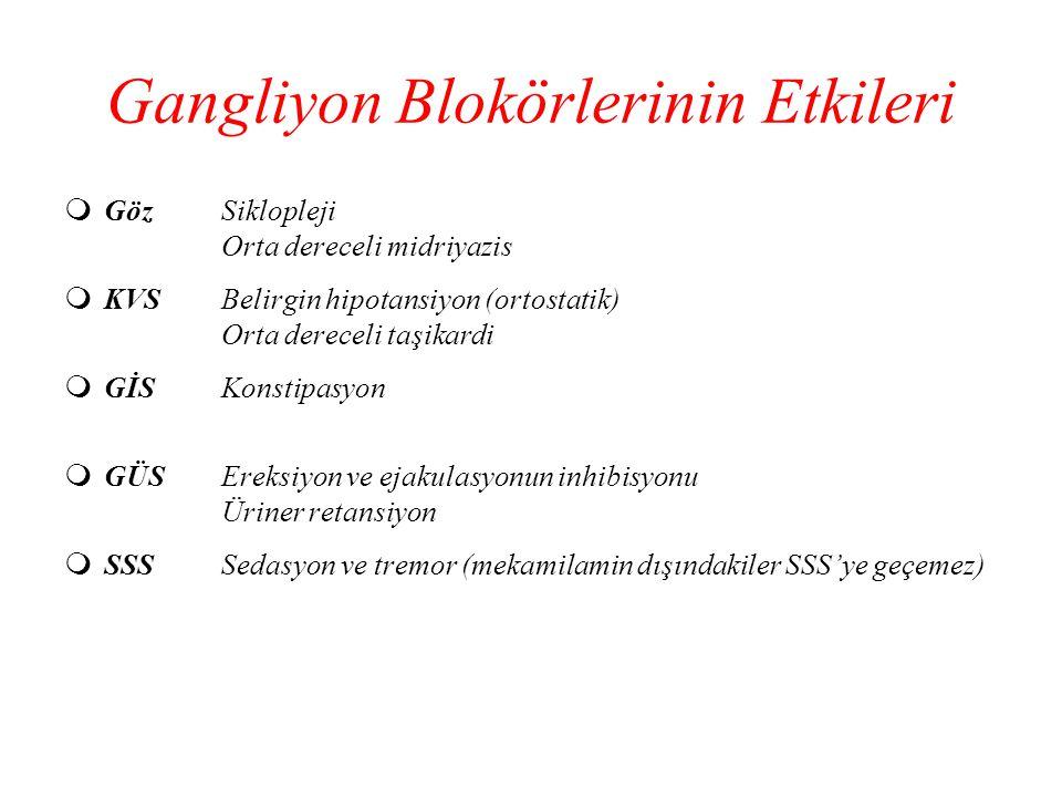 Gangliyon Blokörlerinin Etkileri