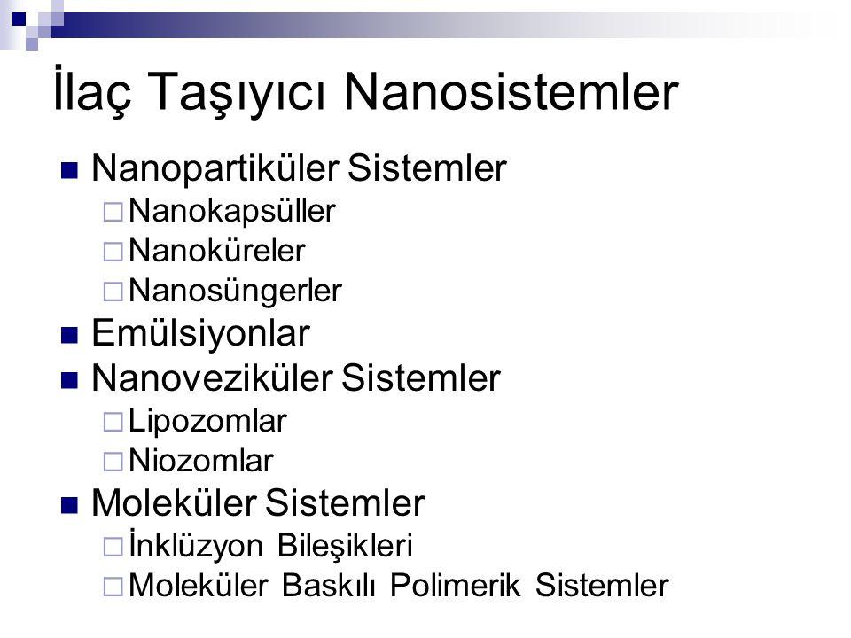 İlaç Taşıyıcı Nanosistemler