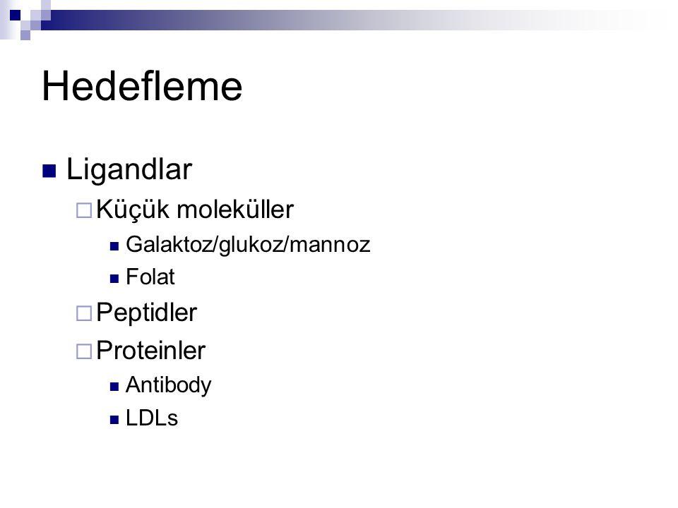 Hedefleme Ligandlar Küçük moleküller Peptidler Proteinler