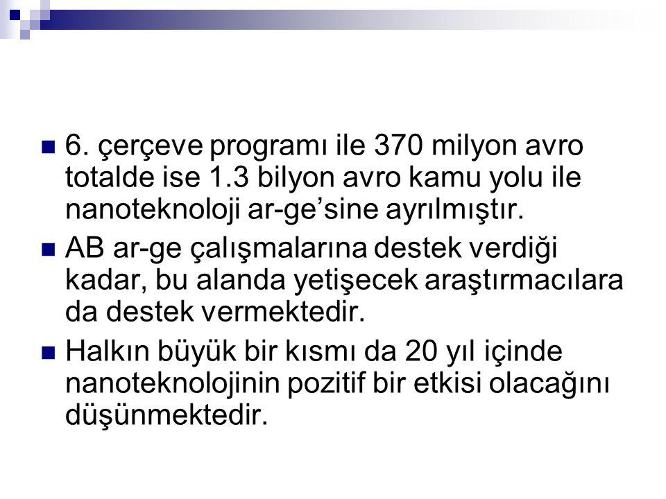6. çerçeve programı ile 370 milyon avro totalde ise 1