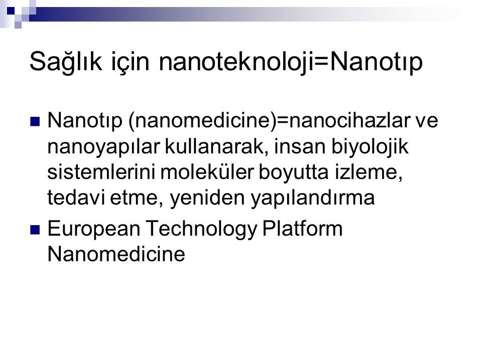 Sağlık için nanoteknoloji=Nanotıp
