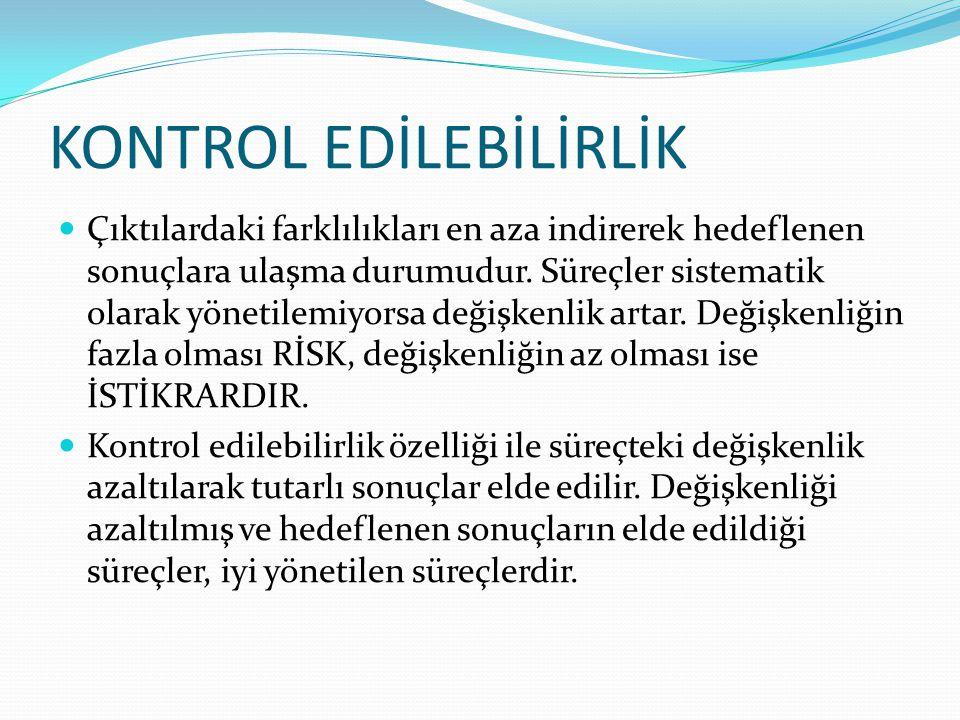KONTROL EDİLEBİLİRLİK