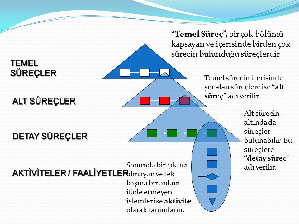 AKTİVİTELER / FAALİYETLER