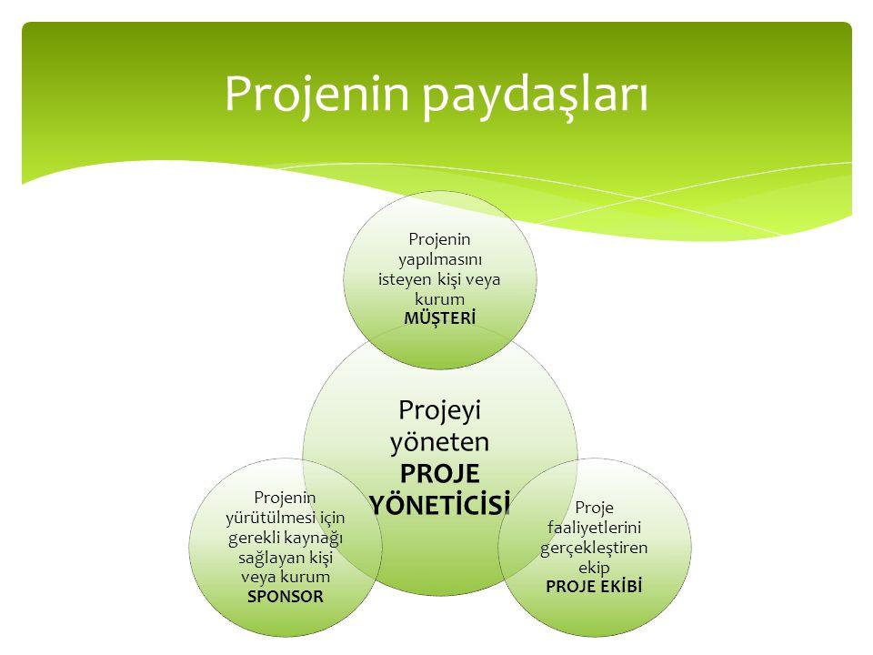 Projenin paydaşları Projeyi yöneten PROJE YÖNETİCİSİ