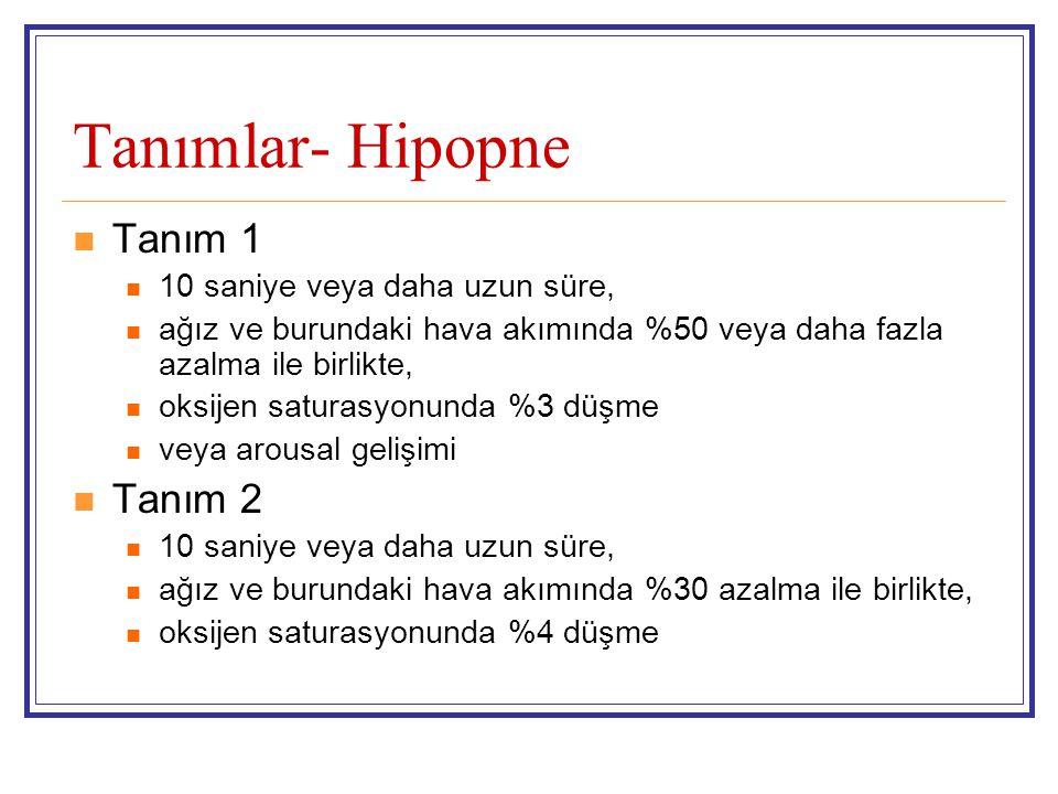 Tanımlar- Hipopne Tanım 1 Tanım 2 10 saniye veya daha uzun süre,