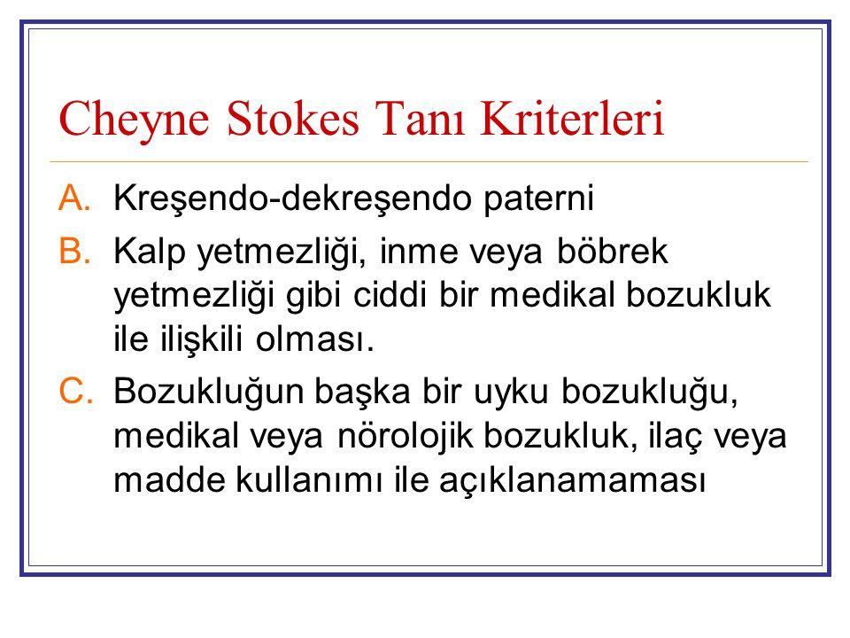 Cheyne Stokes Tanı Kriterleri
