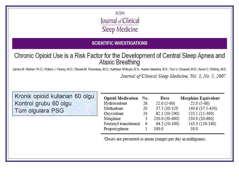 Kronik opioid kullanan 60 olgu