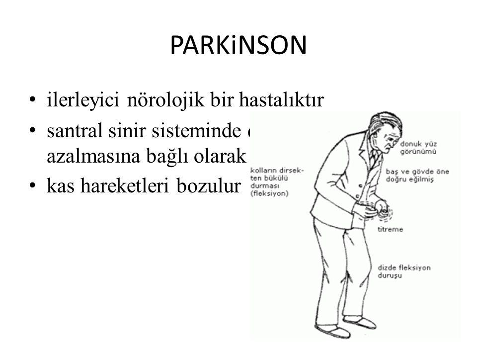 PARKiNSON ilerleyici nörolojik bir hastalıktır