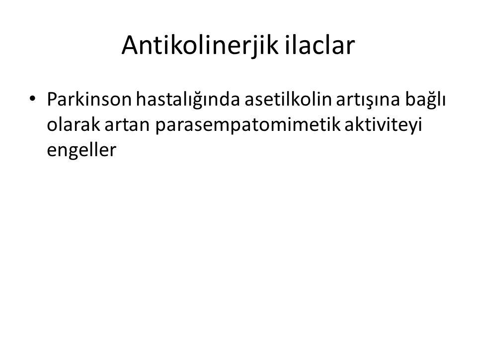 Antikolinerjik ilaclar