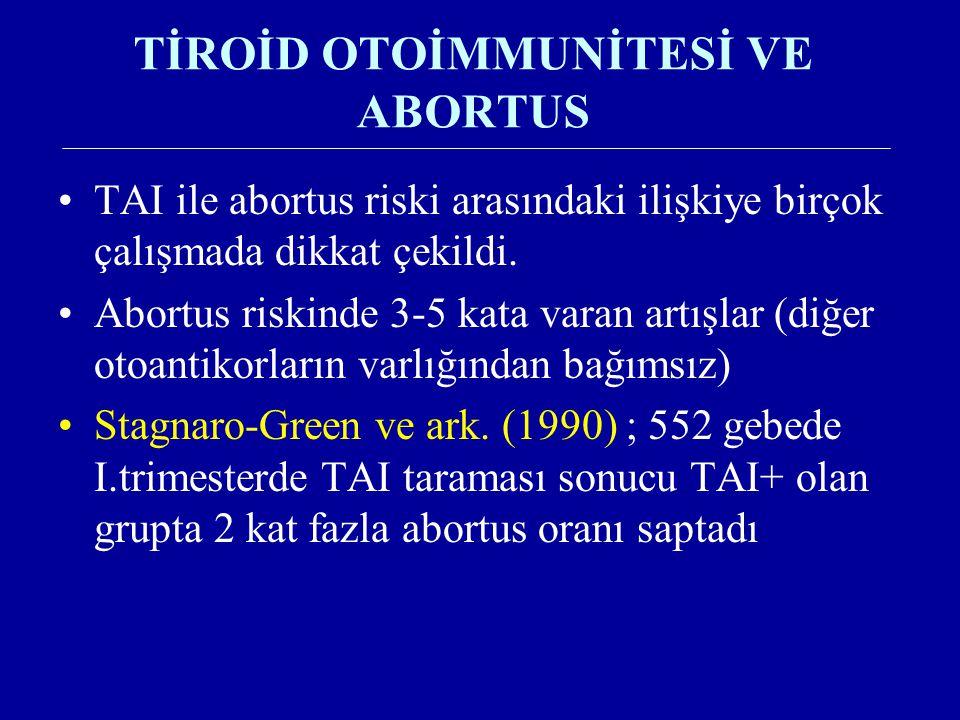TİROİD OTOİMMUNİTESİ VE ABORTUS
