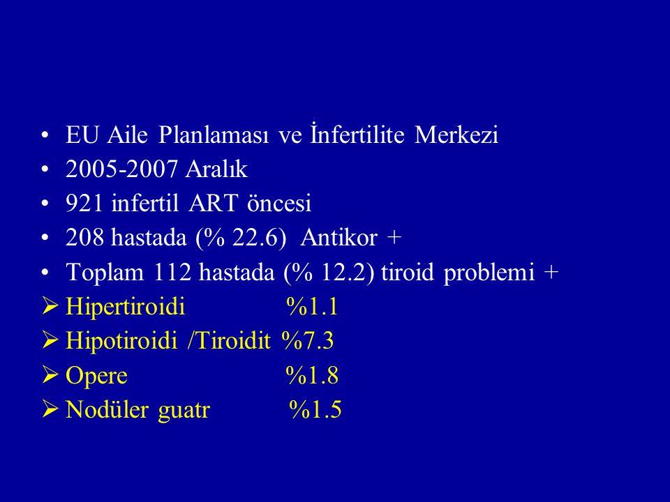 EU Aile Planlaması ve İnfertilite Merkezi