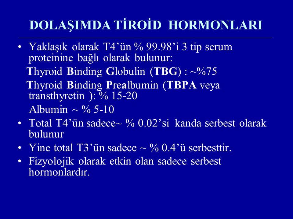 DOLAŞIMDA TİROİD HORMONLARI