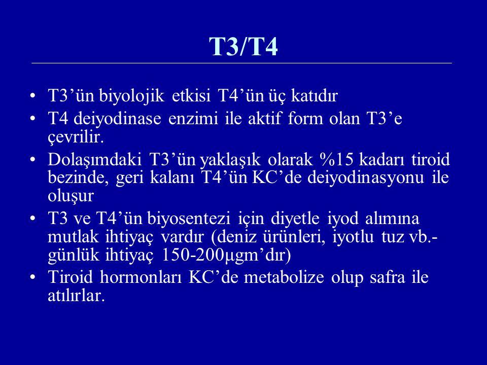 T3/T4 T3'ün biyolojik etkisi T4'ün üç katıdır